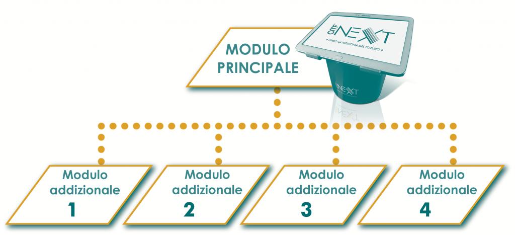 moduliNextOK